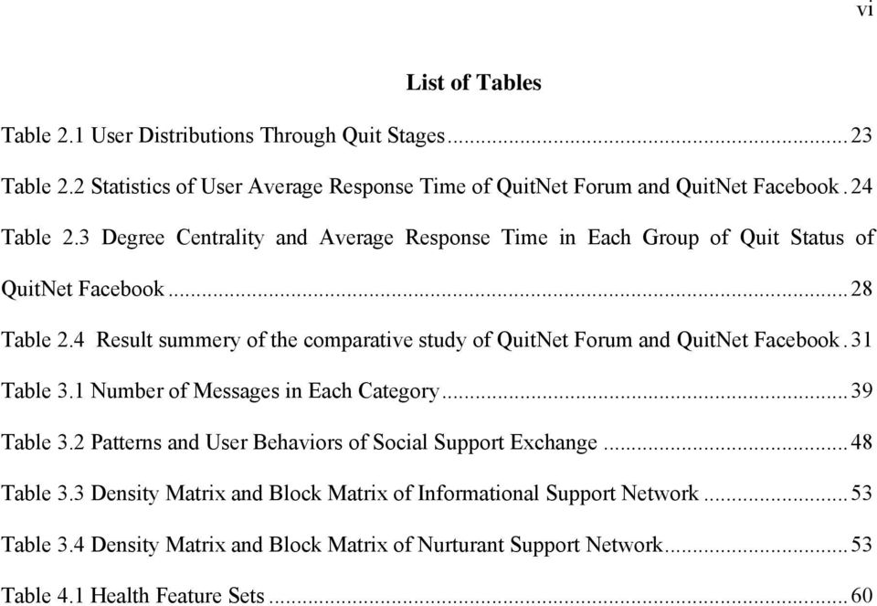 4 Result summery of the comparative study of QuitNet Forum and QuitNet Facebook. 31 Table 3.1 Number of Messages in Each Category... 39 Table 3.