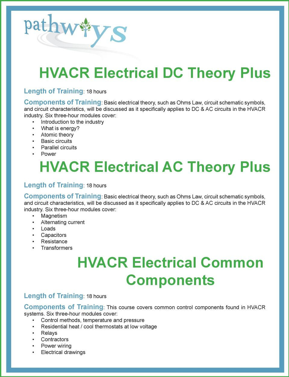 Atomic theory Basic circuits Parallel circuits Power HVACR Electrical AC Theory Plus Components of Training: Basic electrical theory, such as Ohms Law, circuit schematic symbols, and circuit