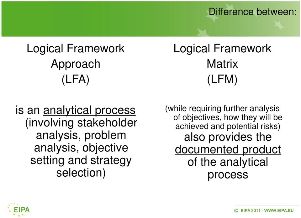 Framework Matrix (LFM) (while requiring further analysis of objectives, how they will be