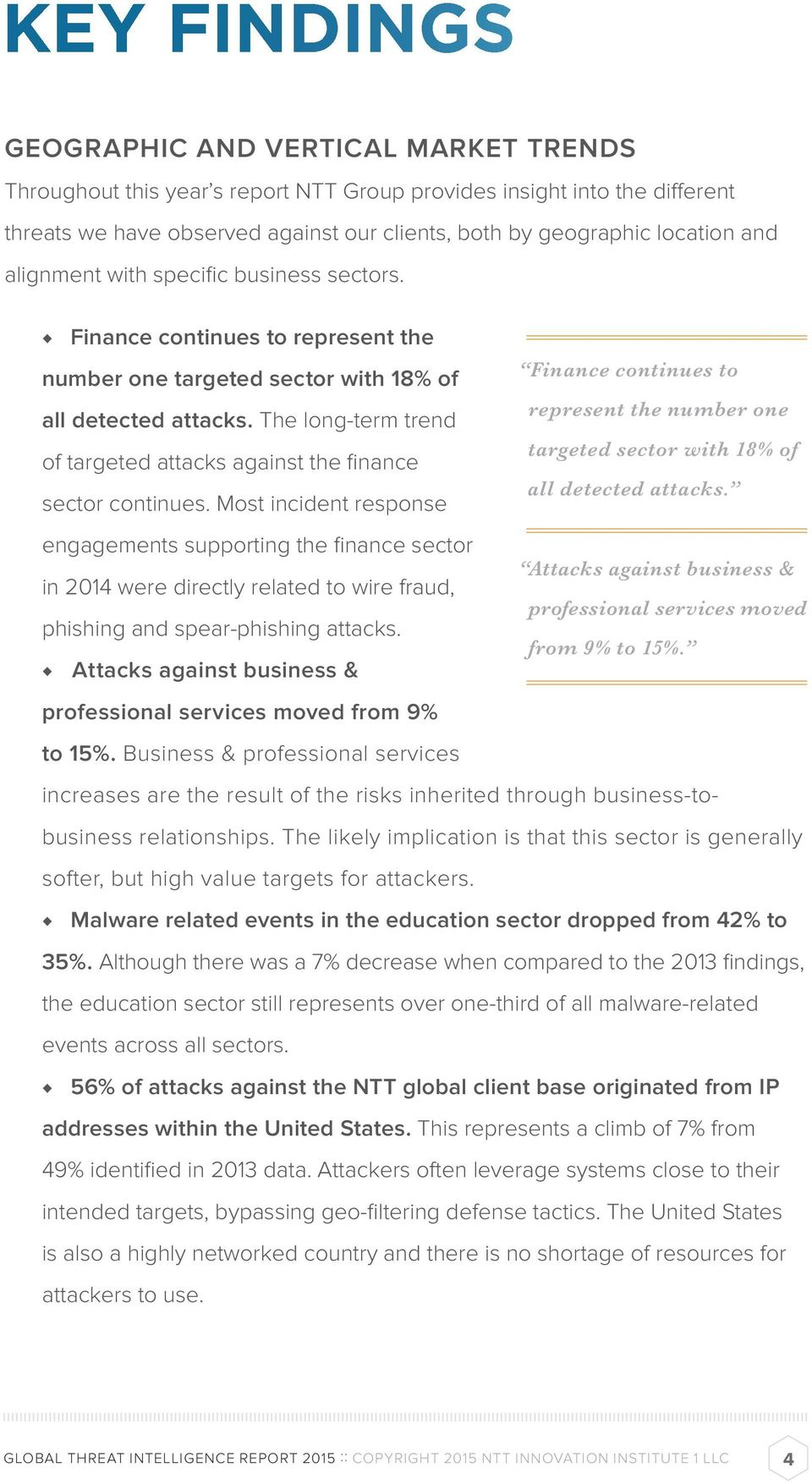 The long-term trend targeted sector with 18% of of targeted attacks against the finance all detected attacks. sector continues.