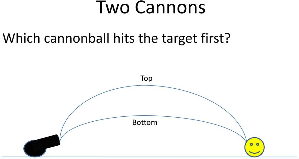 cannonball hits