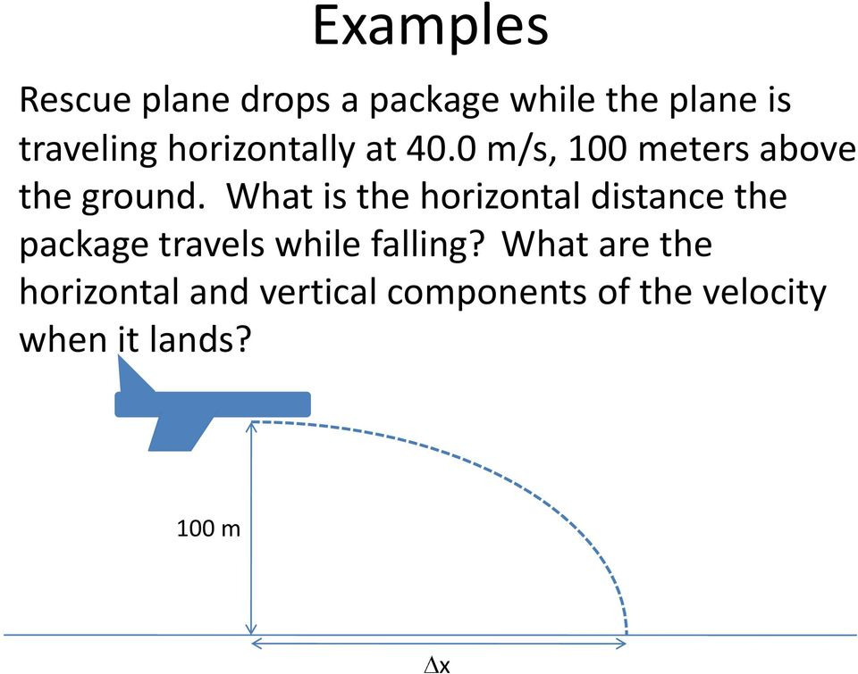 What is the horizontal distance the package travels while falling?