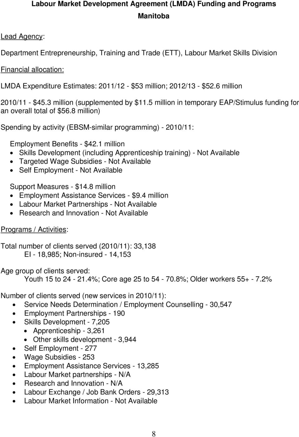 8 million) Spending by activity (EBSM-similar programming) - 2010/11: Employment Benefits - $42.