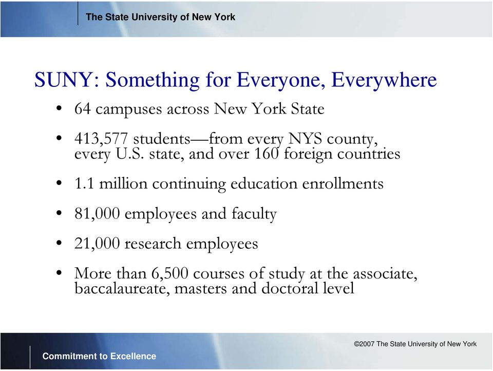 1 million continuing education enrollments 81,000 employees and faculty 21,000 research