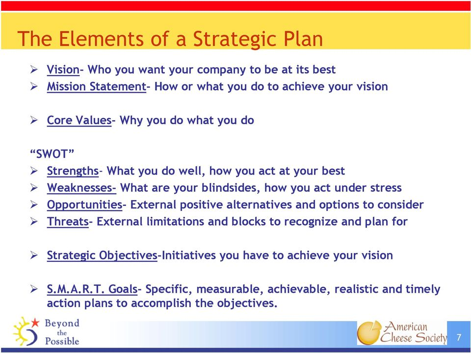 Opportunities- External positive alternatives and options to consider Threats- External limitations and blocks to recognize and plan for Strategic