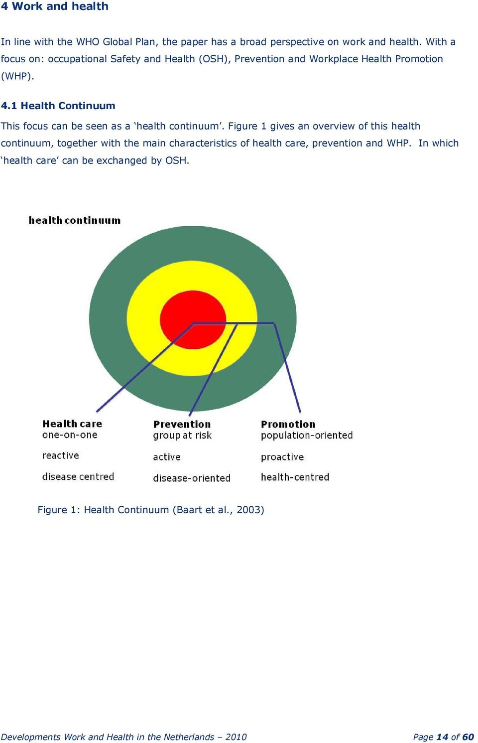 1 Health Continuum This focus can be seen as a health continuum.