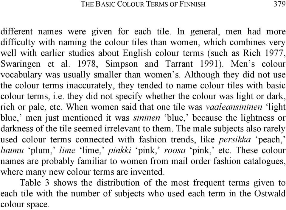 1978, Simpson and Tarrant 1991). Men s colour vocabulary was usually smaller than women s.