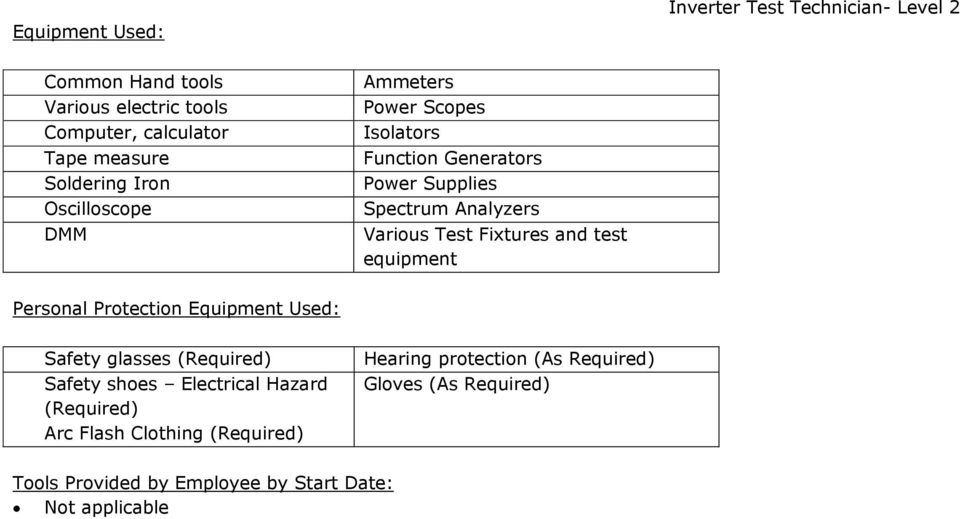 Fixtures and test equipment Personal Protection Equipment Used: Safety glasses (Required) Safety shoes Electrical Hazard (Required)