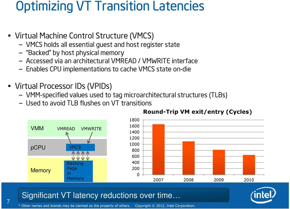 VMM-specified values used to tag microarchitectural structures (TLBs) Used to avoid TLB flushes on VT transitions VMM pcpu Memory VMREAD VMWRITE VMCS