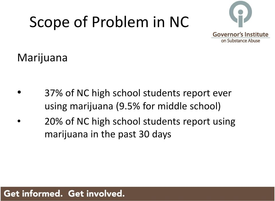 5% for middle school) 20% of NC high school