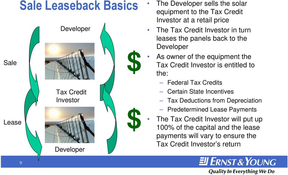 Credit Investor is entitled to the: Federal Tax Credits Certain State Incentives Tax Deductions from Depreciation Predetermined Lease
