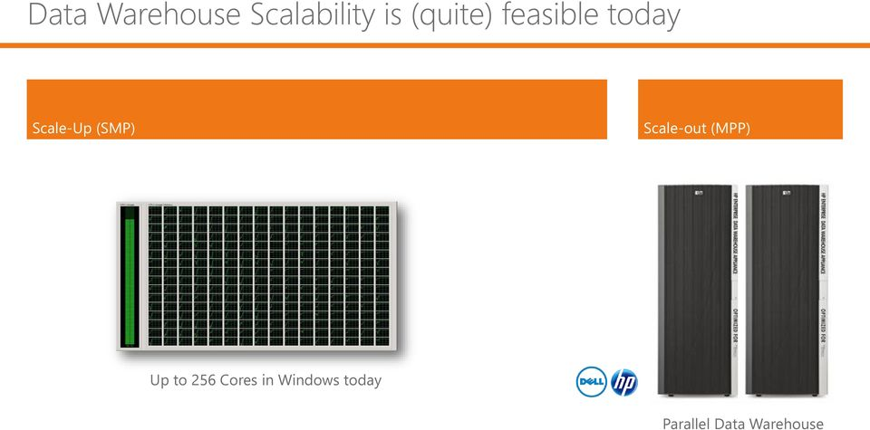 256 Cores in Windows