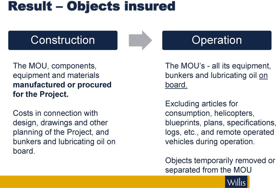 The MOU s - all its equipment, bunkers and lubricating oil on board.