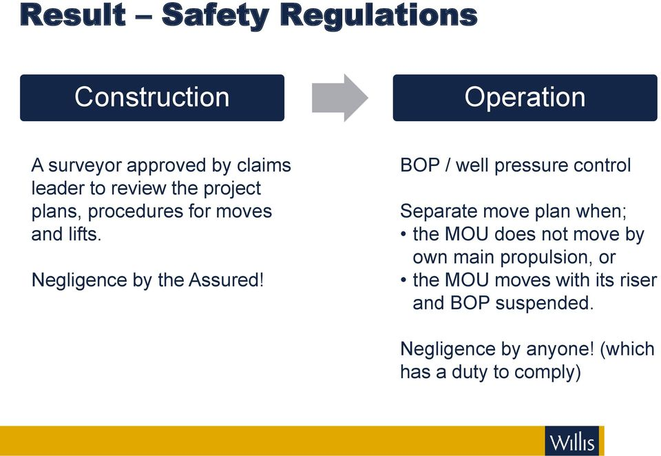 BOP / well pressure control Separate move plan when; the MOU does not move by own main