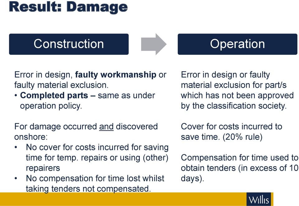 repairs or using (other) repairers No compensation for time lost whilst taking tenders not compensated.