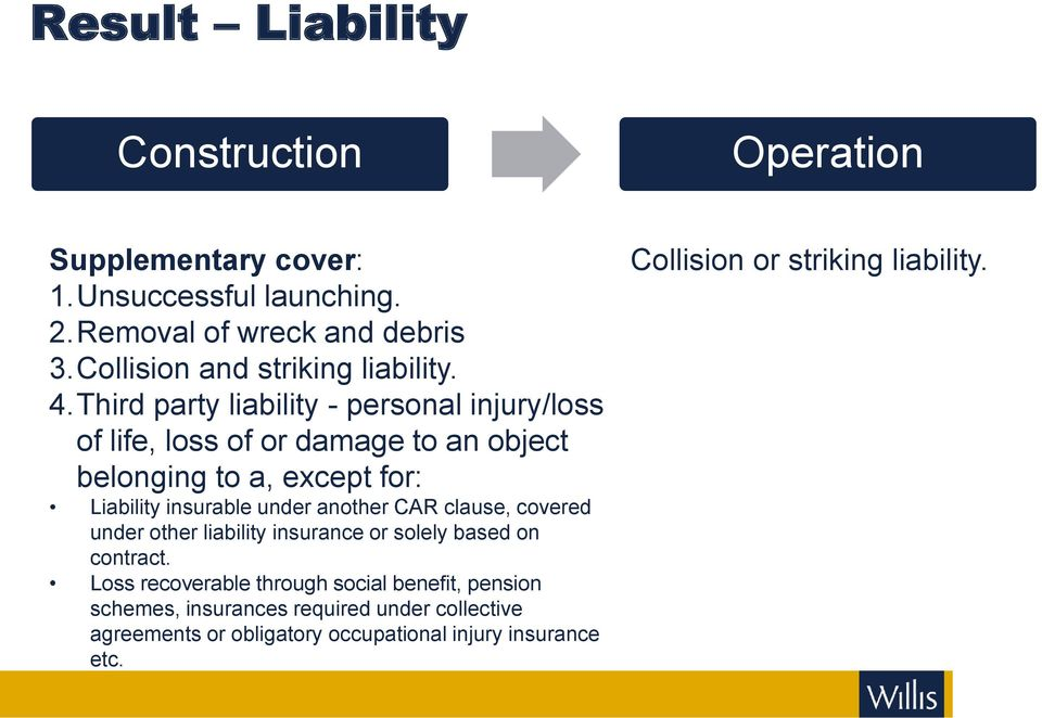 under another CAR clause, covered under other liability insurance or solely based on contract.