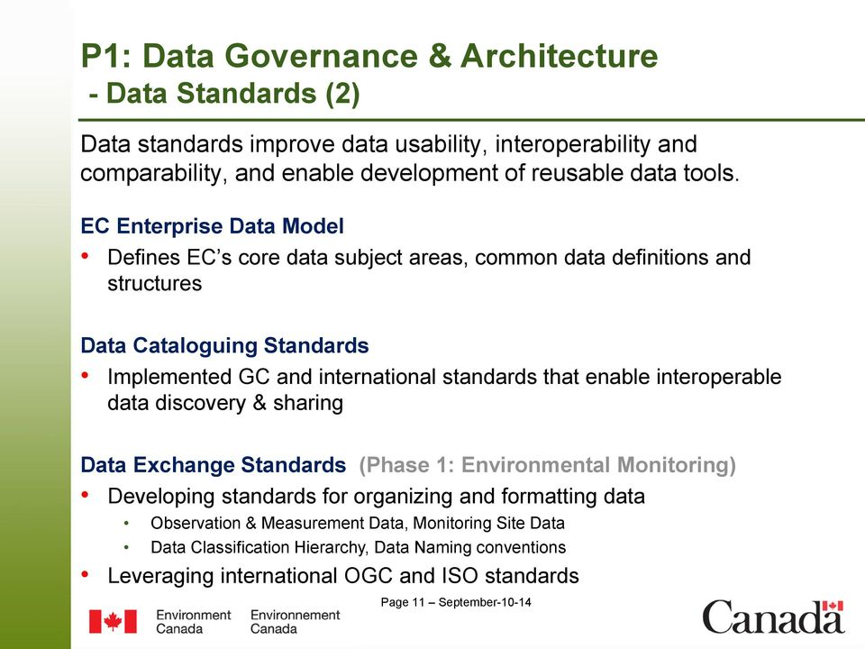 EC Enterprise Data Model Defines EC s core data subject areas, common data definitions and structures Data Cataloguing Standards Implemented GC and international standards