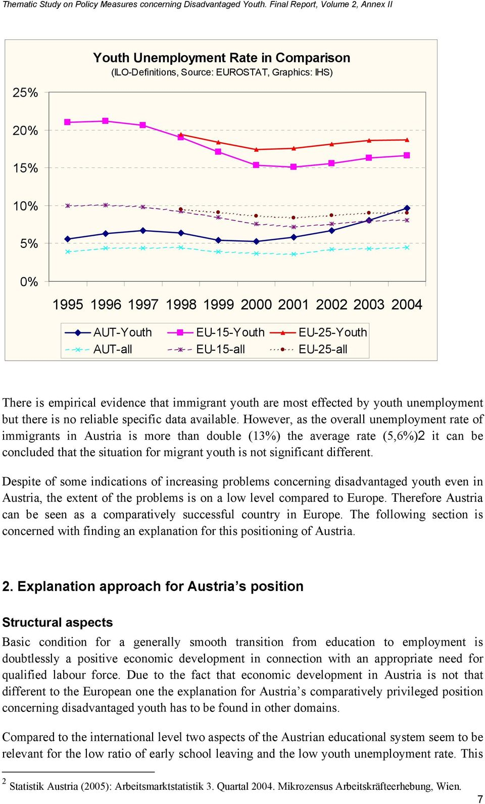 However, as the overall unemployment rate of immigrants in Austria is more than double (13%) the average rate (5,6%)2 it can be concluded that the situation for migrant youth is not significant