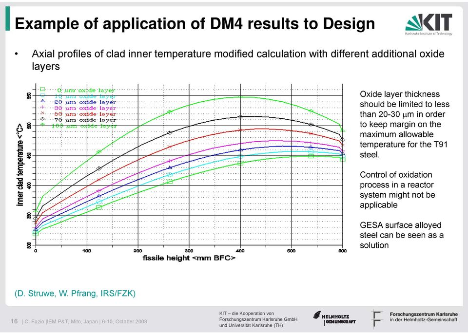 allowable temperature for the T91 steel.