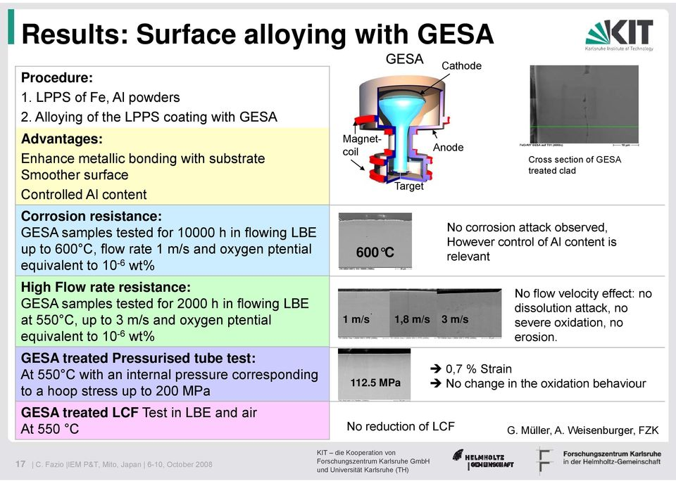 up to 600 C, flow rate 1 m/s and oxygen ptential equivalent to 10-6 wt% High Flow rate resistance: GESA samples tested for 2000 h in flowing LBE at 550 C, up to 3 m/s and oxygen ptential equivalent