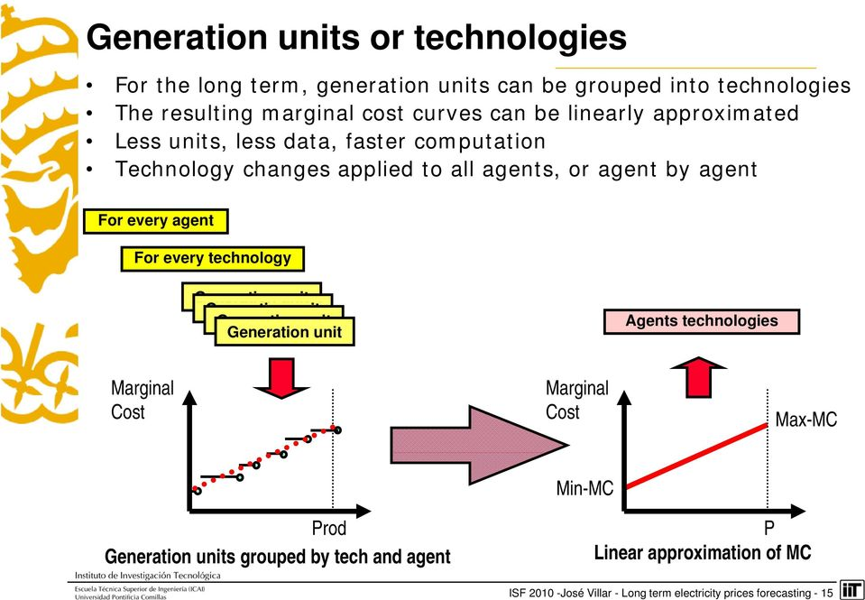 agent For every technology Generaton unt Generaton unt Generaton unt Generaton unt Agents technologes Margnal Cost Margnal Cost