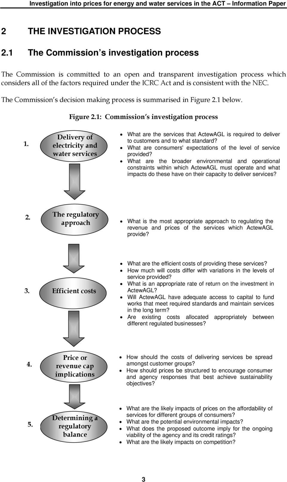 with the NEC. The Commission s decision making process is summarised in Figure 2.1 below. Figure 2.1: Commission s investigation process 1.