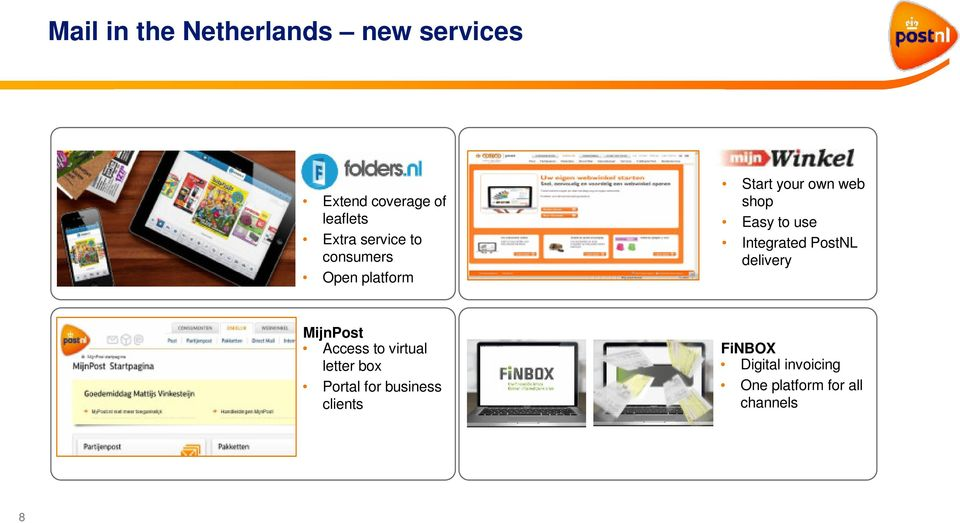 Integrated PostNL delivery MijnPost Access to virtual letter box Portal