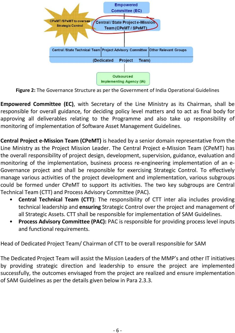 of Software Asset Management Guidelines. Central Project e Mission Team (CPeMT) is headed by a senior domain representative from the Line Ministry as the Project Mission Leader.