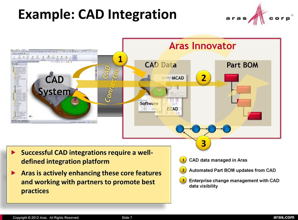 enhancing these core features and working with partners to promote best practices 1 2 3 CAD data