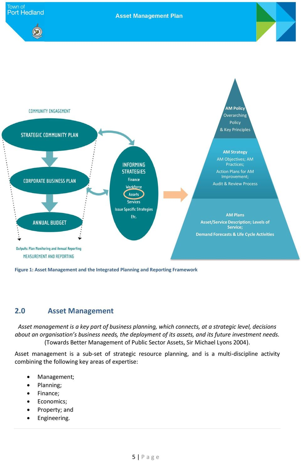 0 Asset Management Asset management is a key part of business planning, which connects, at a strategic level, decisions about an organisation s business needs, the deployment of its assets, and its