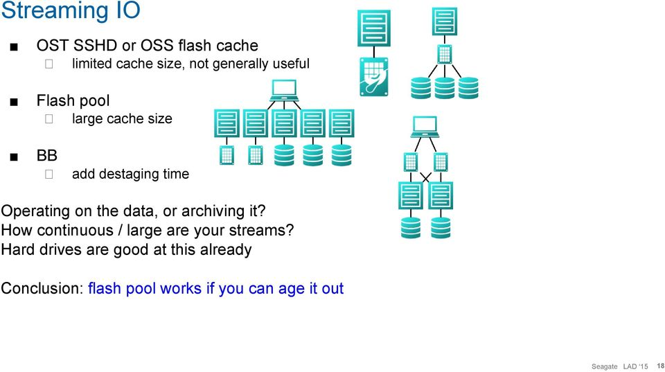 data, or archiving it? How continuous / large are your streams?