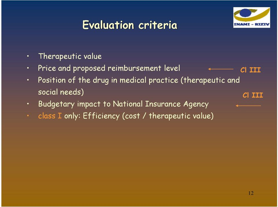 practice (therapeutic and social needs) Cl III Budgetary impact