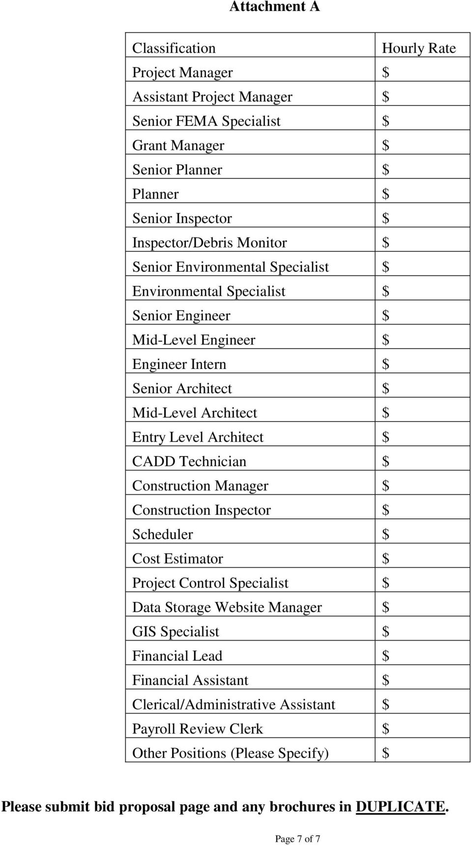 $ CADD Technician $ Construction Manager $ Construction Inspector $ Scheduler $ Cost Estimator $ Project Control Specialist $ Data Storage Website Manager $ GIS Specialist $ Financial Lead $