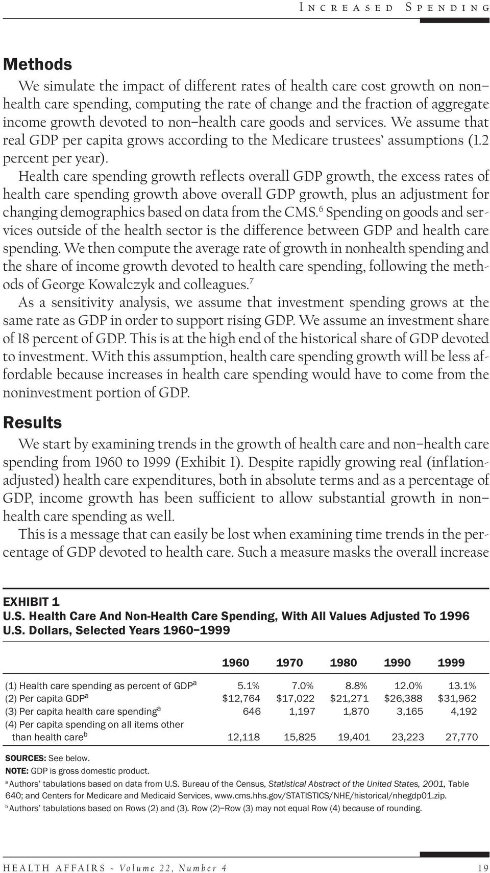 Health care spending growth reflects overall GDP growth, the excess rates of health care spending growth above overall GDP growth, plus an adjustment for changing demographics based on data from the