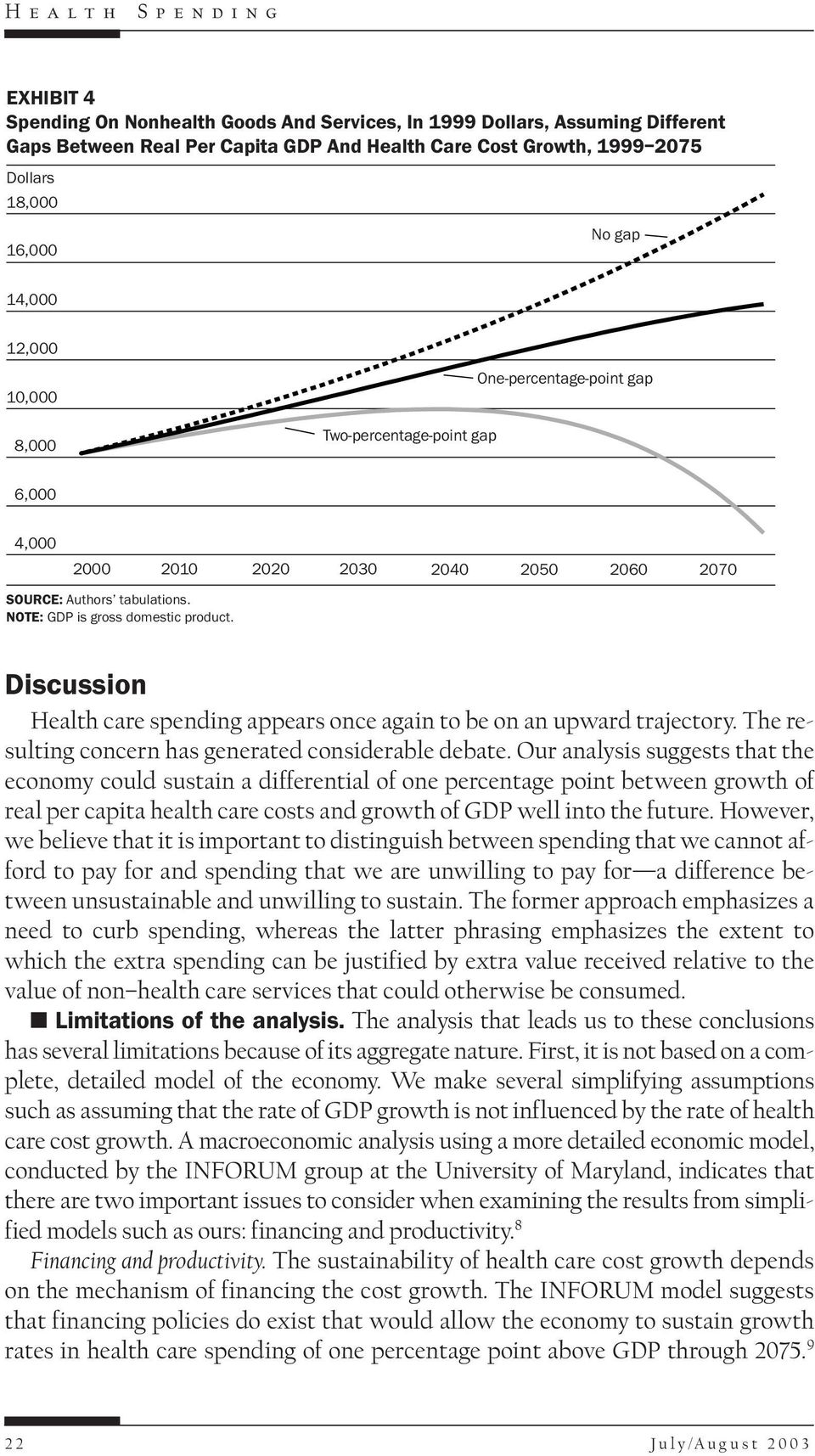 Discussion Health care spending appears once again to be on an upward trajectory. The resulting concern has generated considerable debate.