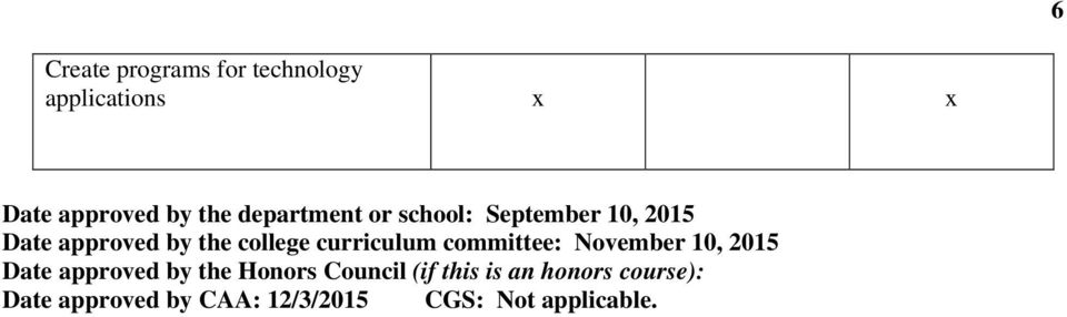 curriculum committee: November 10, 2015 Date approved by the Honors