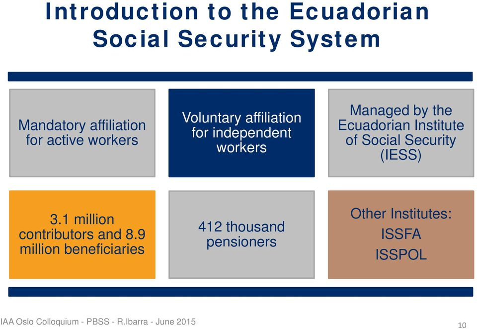 of Social Security (IESS) 3.1 million contributors and 8.