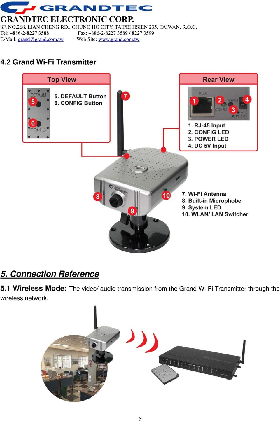 1 Wireless Mode: The video/ audio