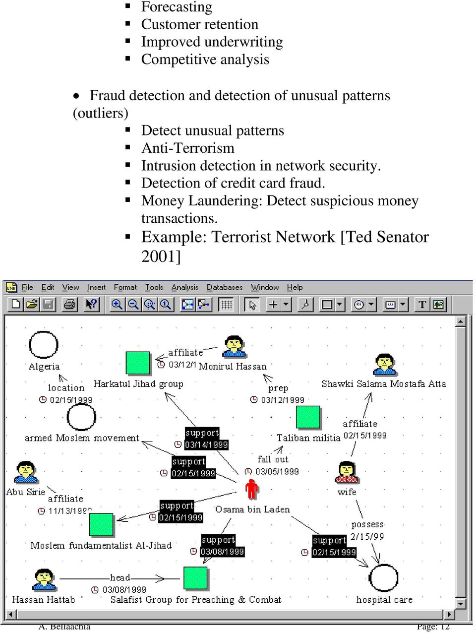 Intrusion detection in network security. Detection of credit card fraud.