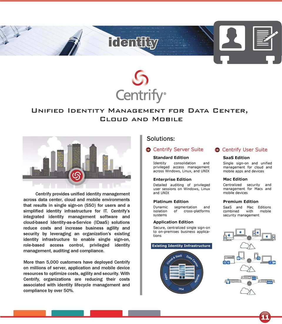 Centrify s integrated identity management software and cloud-based Identity-as-a-Service (IDaaS) solutions reduce costs and increase business agility and security by leveraging an organization s