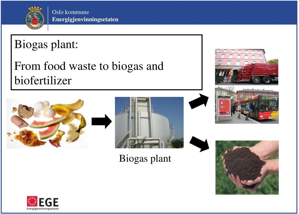 to biogas and