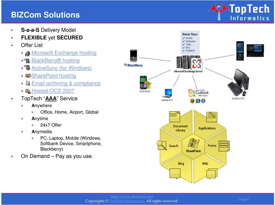 OCS 2007 TopTech AAA Service Anywhere Office, Home, Airport, Global Anytime 24x7 Offer Anymedia