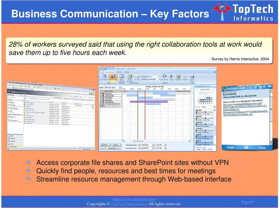 - Survey by Harris Interactive, 2004 Access corporate file shares and SharePoint sites without