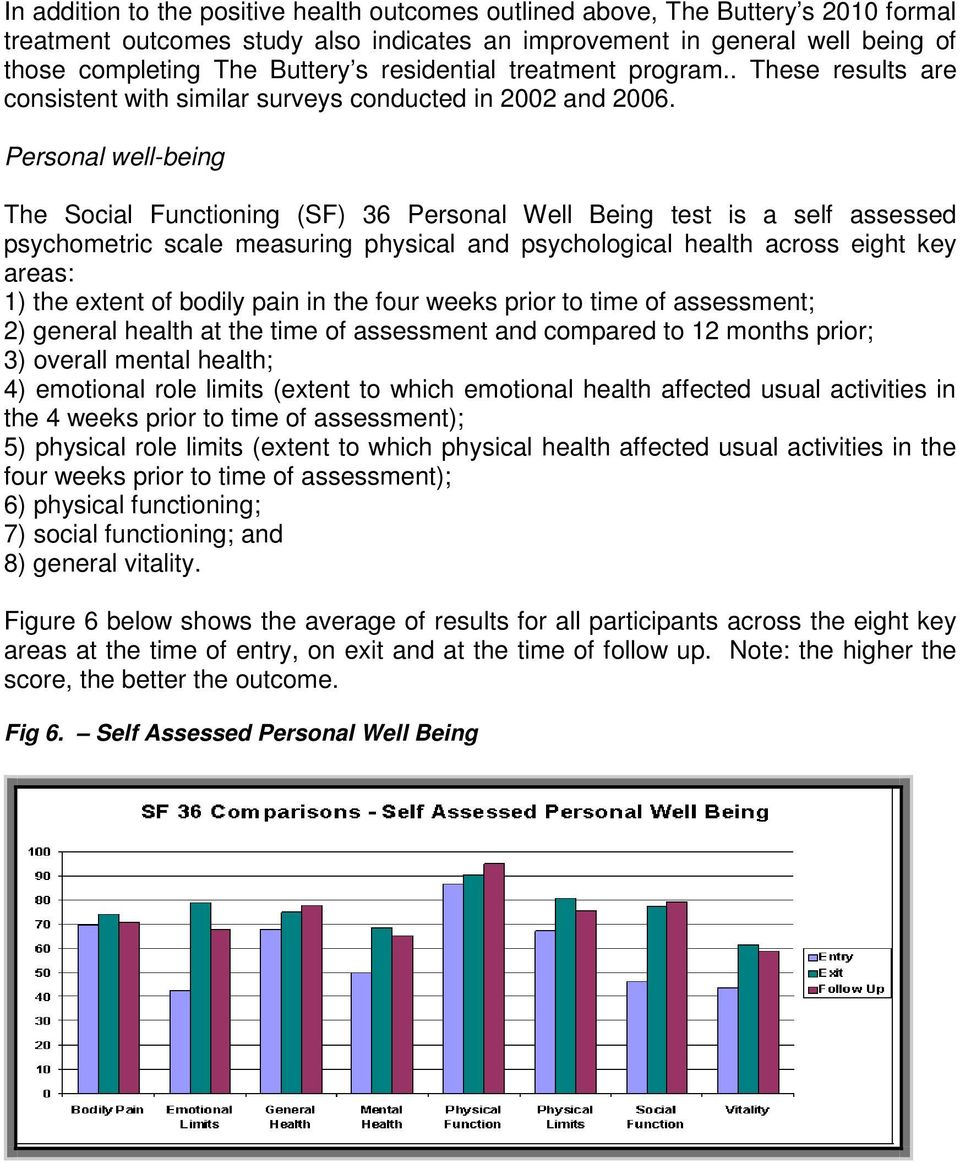 Personal well-being The Social Functioning (SF) 36 Personal Well Being test is a self assessed psychometric scale measuring physical and psychological health across eight key areas: 1) the extent of