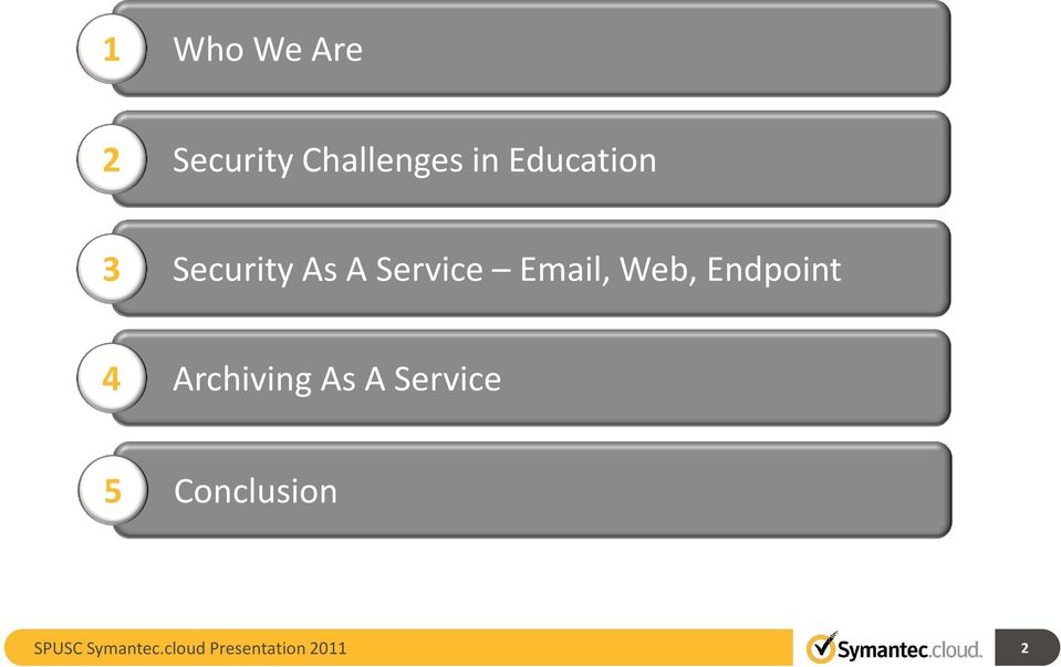 Security As A Service Email,