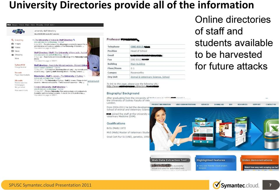 directories of staff and students