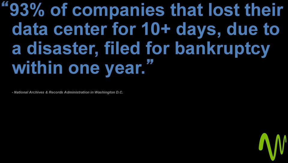 bankruptcy within one year.
