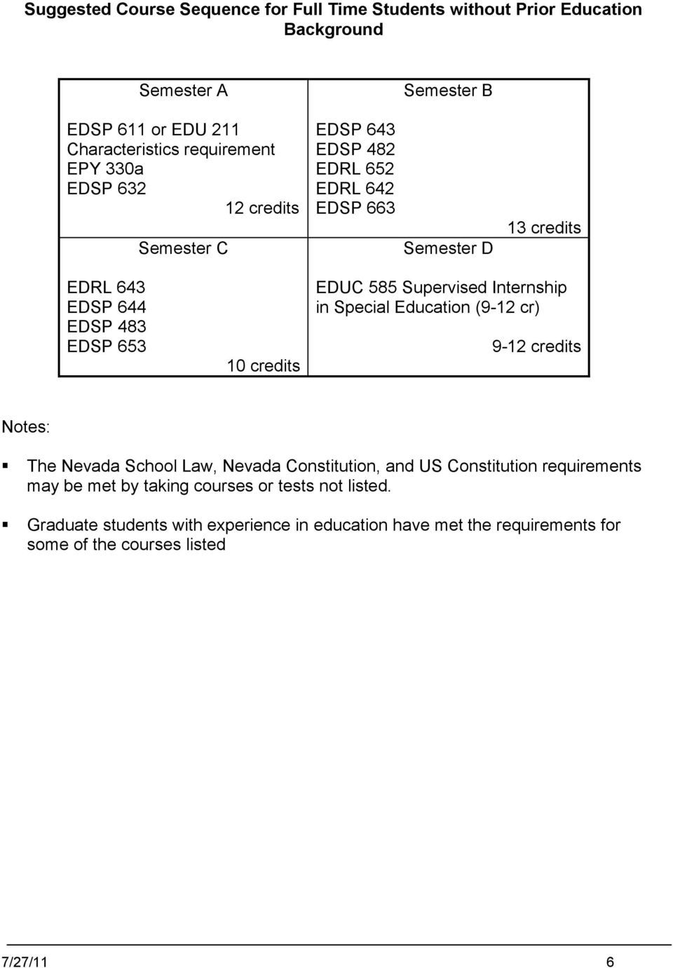 585 Supervised Internship in Special Education (9-12 cr) 9-12 credits Notes: The Nevada School Law, Nevada Constitution, and US Constitution requirements may