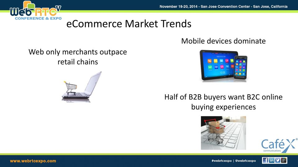 Mobile devices dominate Half of B2B