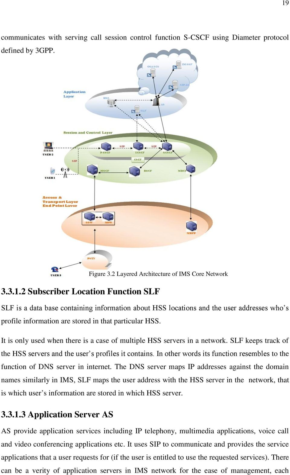 In other words its function resembles to the function of DNS server in internet.